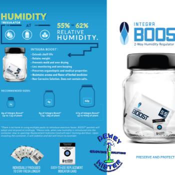 Integra Boost 62% Best Price 33